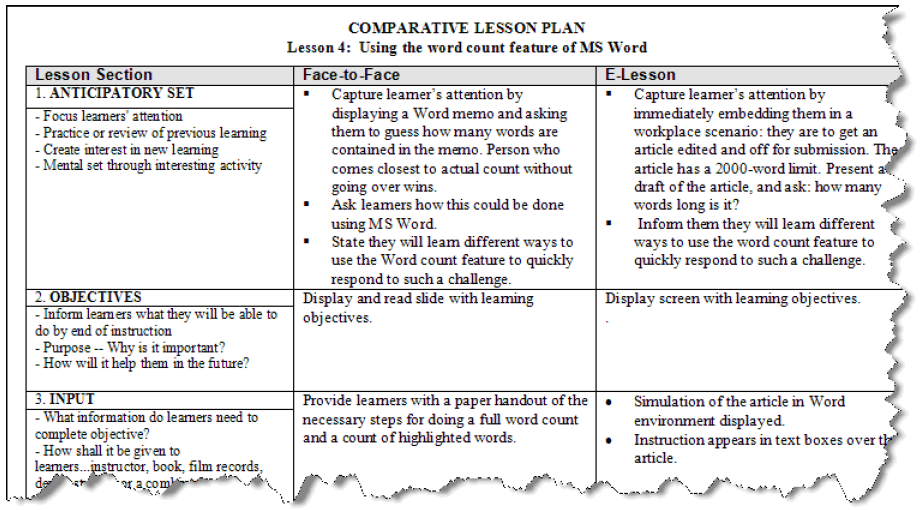 Learn lesson plan model fcps calendar