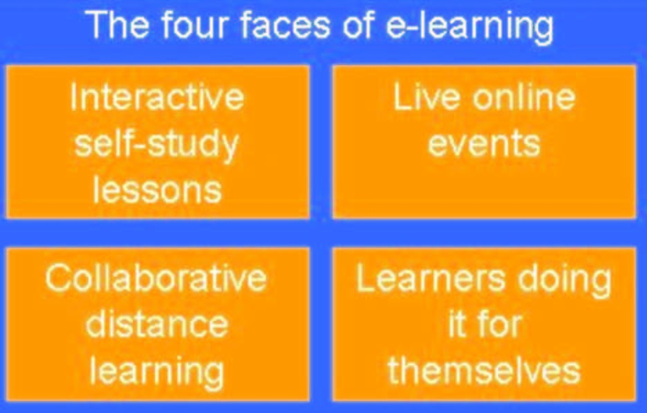 formal/informal learning essay You will need to summarize and comment on the two  you will need to summarize and comment on the two following  formed formalinformal the assignment- essay.