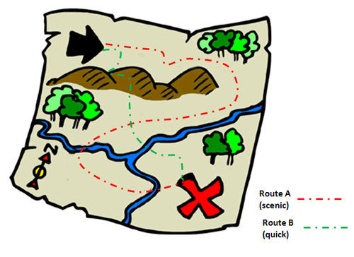 colored treasure map diagram