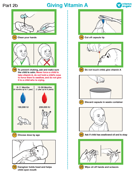 A full-page illustrated checklist shows each step in the process of administering vitamin A to a young child. The provider is instructed never to dose a crying child.