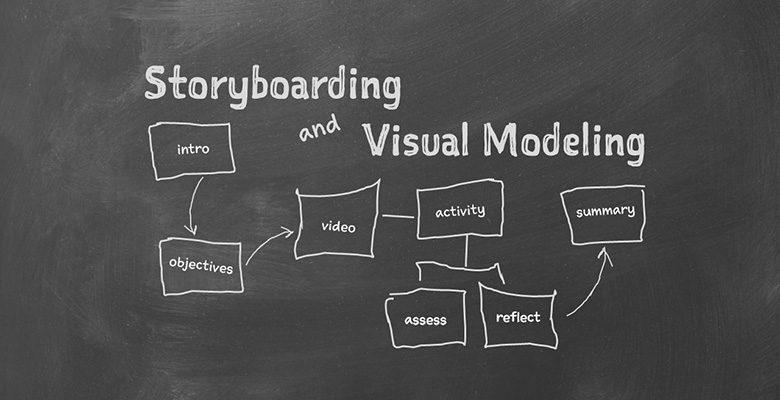 Why Storyboarding Is Crucial to the eLearning Design Process