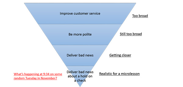 A pyramid illustrates the need to narrow a microlearning goal from an overly broad goal to a focused one.