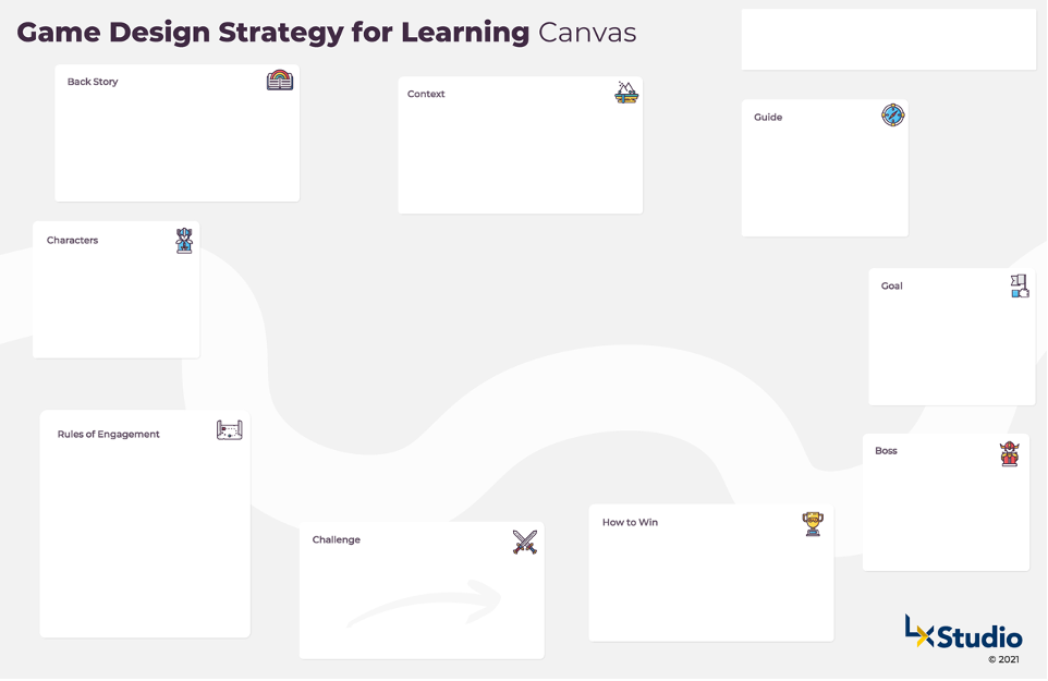 Example Canvas for Designing Learning Games