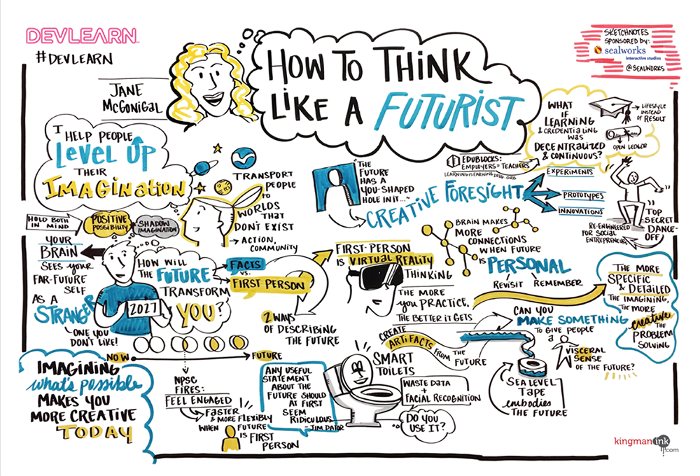 "Kelly Kingman's sketchnote is a visual representation of Jane McGonigal's keynote at DevLearn 2017, ""How to Think Like a Futurist."""