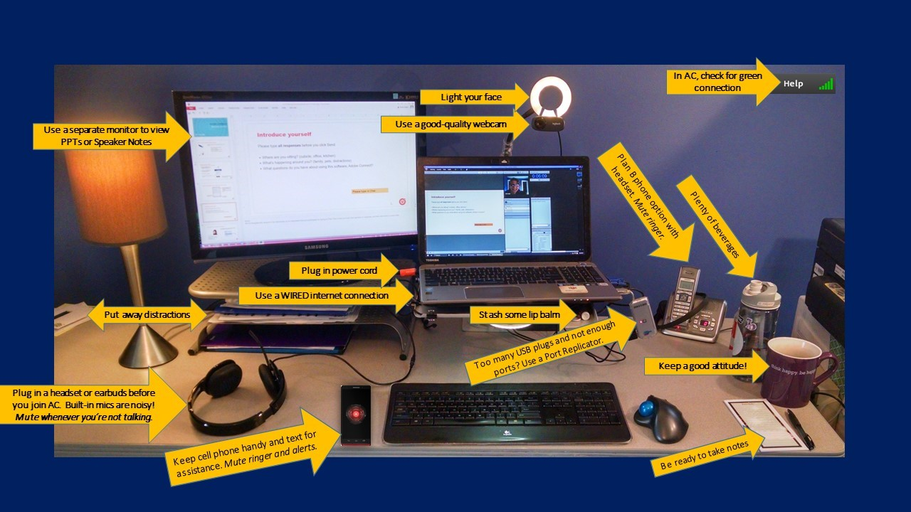 A workstation setup for presenting solo in a virtual classroom is shown in a labeled image provided by Karen Hyder.